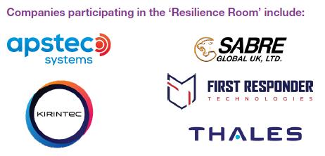 Resilience-companies